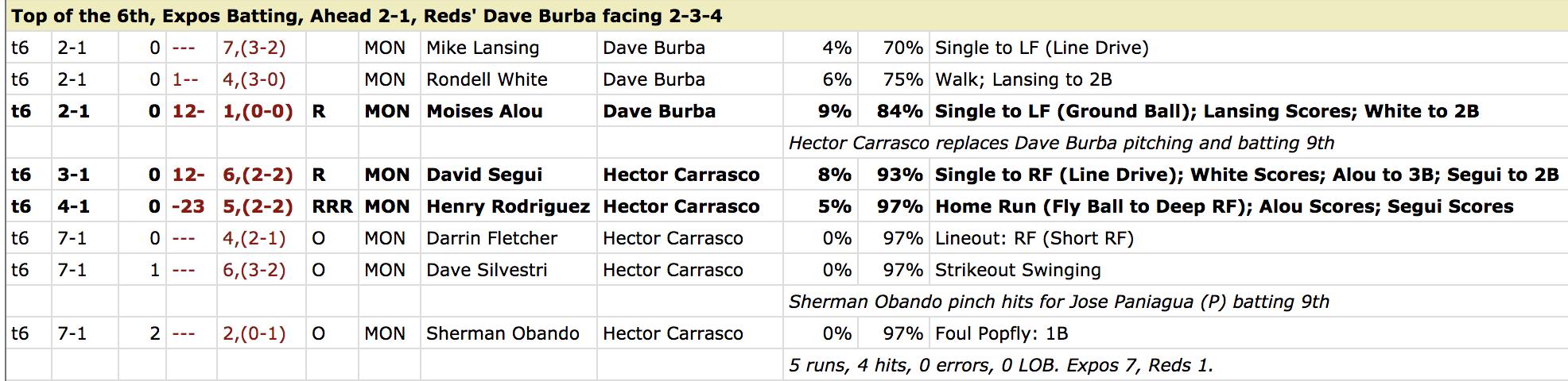 baseboll dating referens